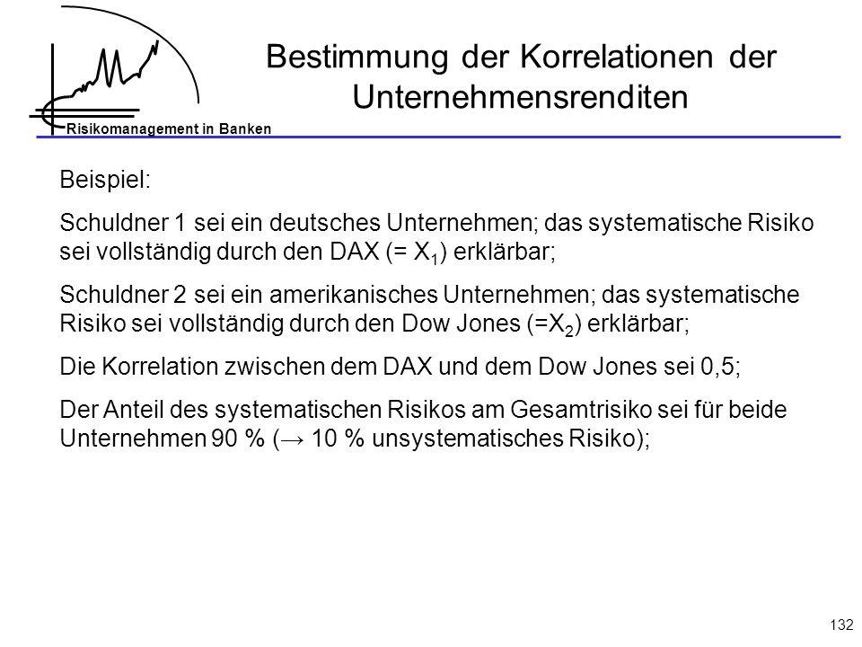 Risikomanagement in Banken 132 Beispiel: Schuldner 1 sei ein deutsches Unternehmen; das systematische Risiko sei vollständig durch den DAX (= X 1 ) erklärbar; Schuldner 2 sei ein amerikanisches Unternehmen; das systematische Risiko sei vollständig durch den Dow Jones (=X 2 ) erklärbar; Die Korrelation zwischen dem DAX und dem Dow Jones sei 0,5; Der Anteil des systematischen Risikos am Gesamtrisiko sei für beide Unternehmen 90 % ( 10 % unsystematisches Risiko); Bestimmung der Korrelationen der Unternehmensrenditen