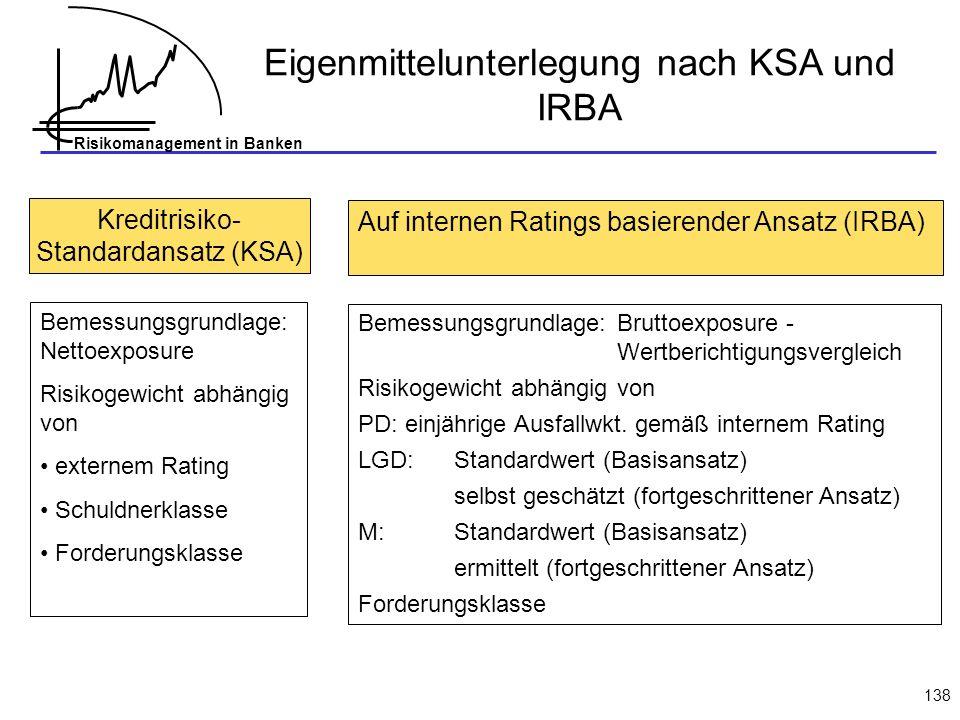 Risikomanagement in Banken 138 Eigenmittelunterlegung nach KSA und IRBA Kreditrisiko- Standardansatz (KSA) Bemessungsgrundlage: Nettoexposure Risikogewicht abhängig von externem Rating Schuldnerklasse Forderungsklasse Auf internen Ratings basierender Ansatz (IRBA) Bemessungsgrundlage: Bruttoexposure - Wertberichtigungsvergleich Risikogewicht abhängig von PD: einjährige Ausfallwkt.