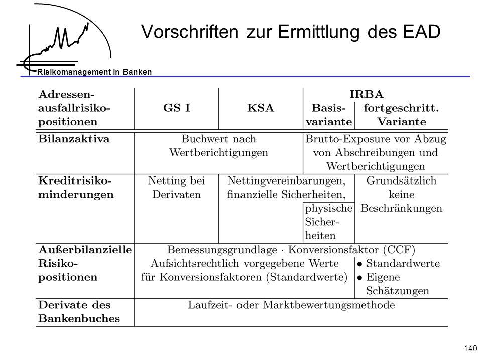 Risikomanagement in Banken 140 Vorschriften zur Ermittlung des EAD