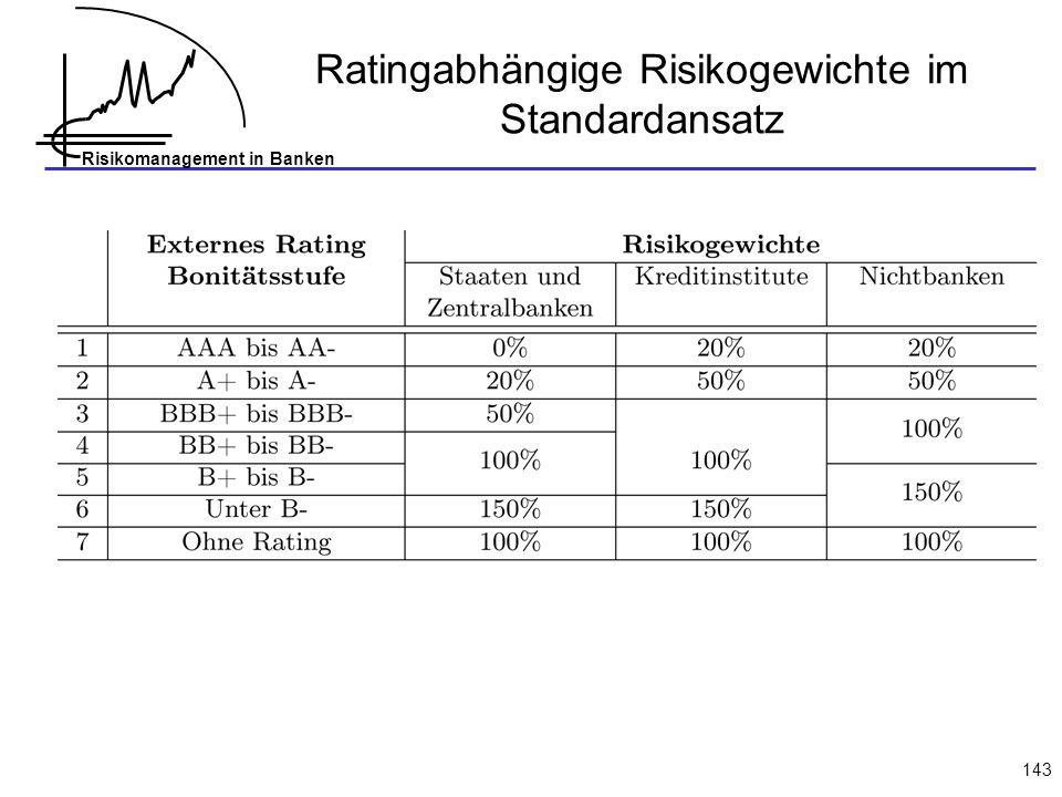 Risikomanagement in Banken 143 Ratingabhängige Risikogewichte im Standardansatz