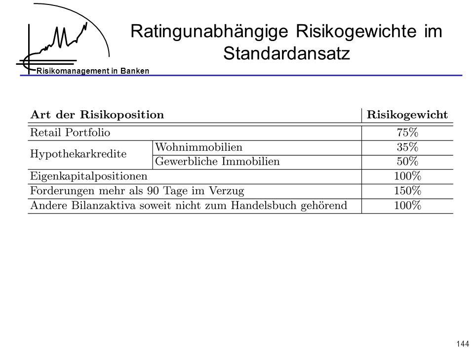 Risikomanagement in Banken 144 Ratingunabhängige Risikogewichte im Standardansatz
