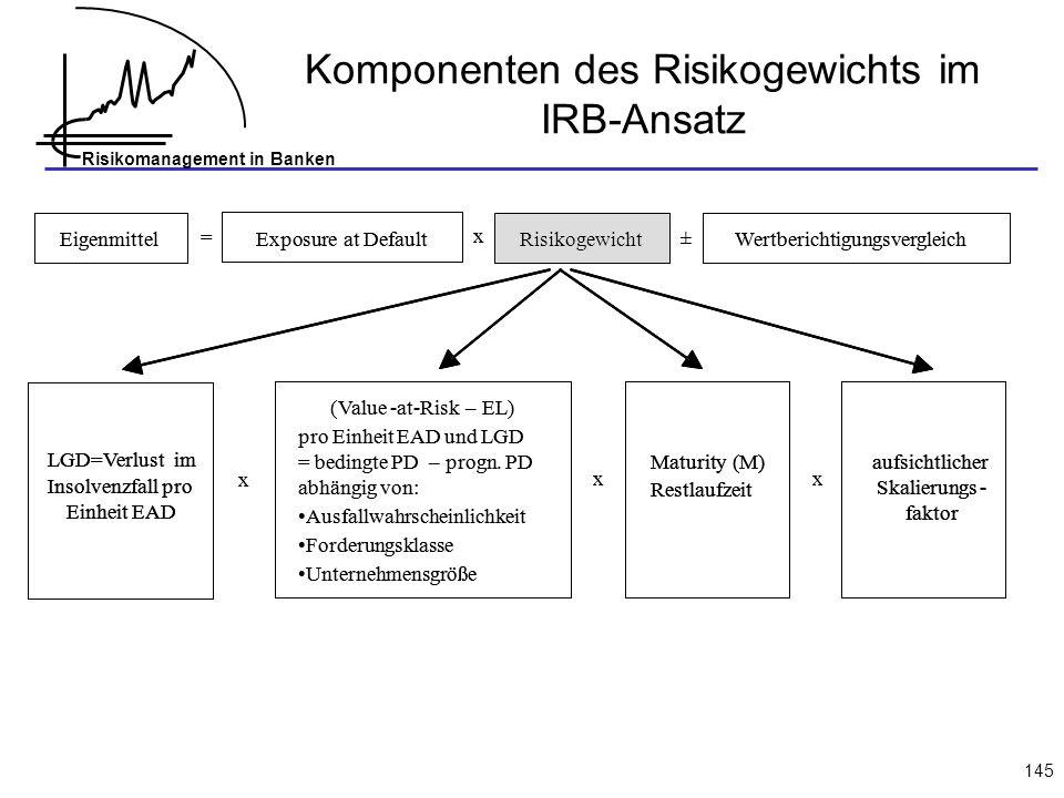 Risikomanagement in Banken 145 Komponenten des Risikogewichts im IRB-Ansatz