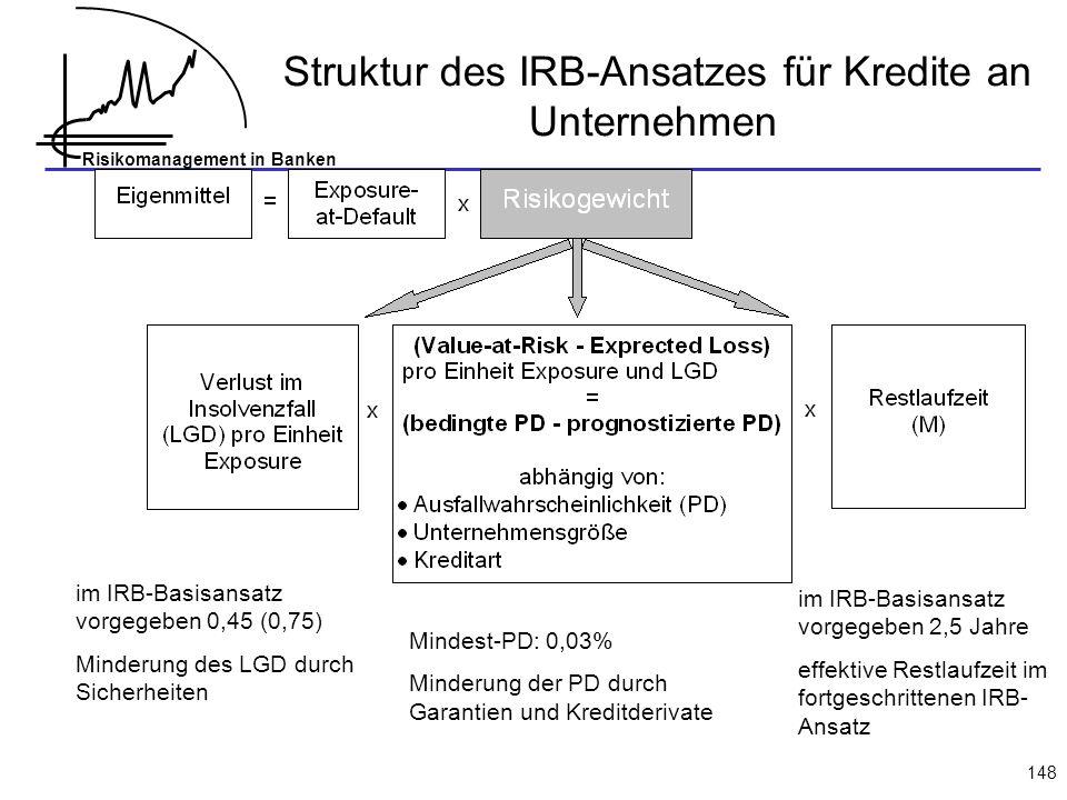 Risikomanagement in Banken 148 Struktur des IRB-Ansatzes für Kredite an Unternehmen im IRB-Basisansatz vorgegeben 2,5 Jahre effektive Restlaufzeit im