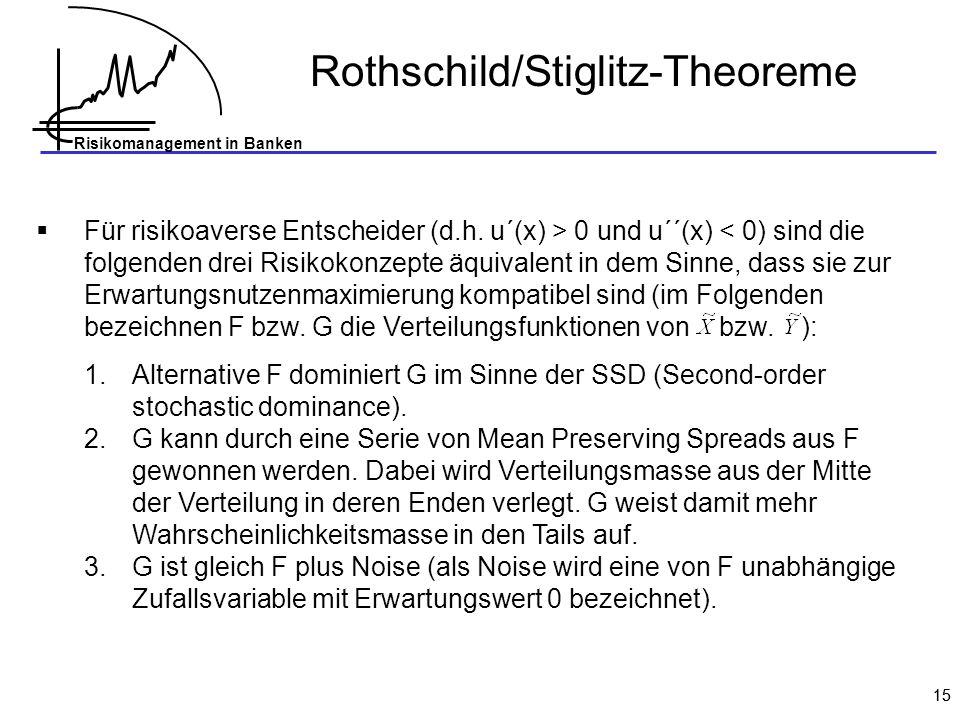 Risikomanagement in Banken 15 Rothschild/Stiglitz-Theoreme Für risikoaverse Entscheider (d.h. u´(x) > 0 und u´´(x) < 0) sind die folgenden drei Risiko