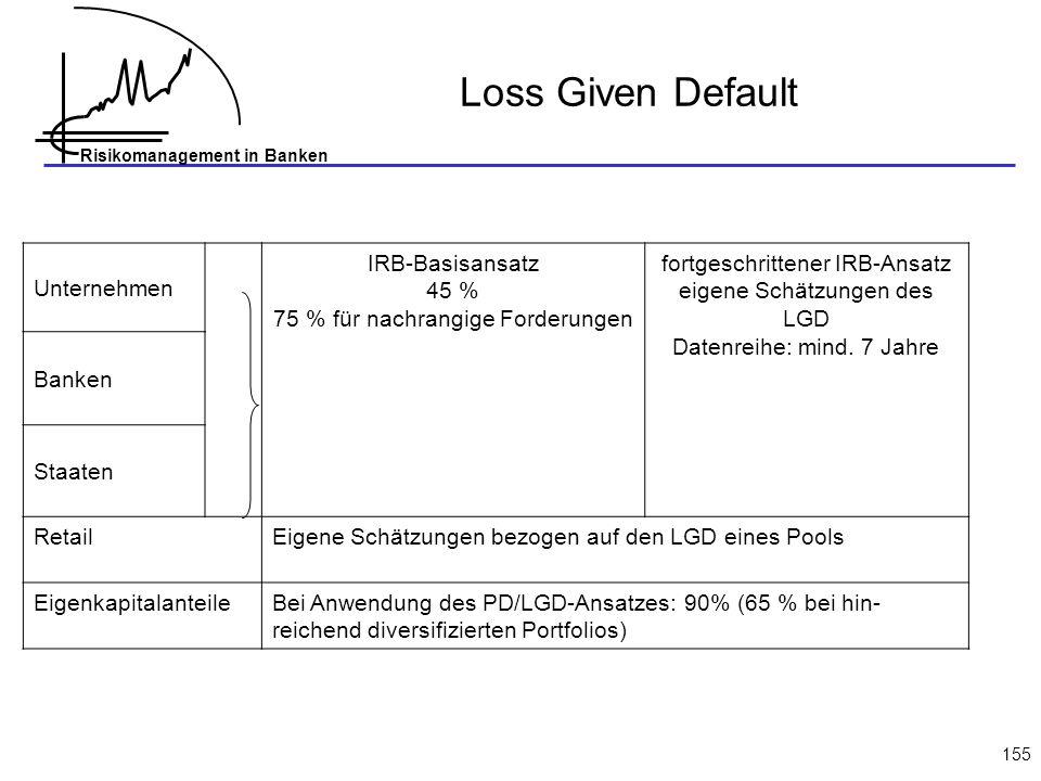 Risikomanagement in Banken 155 Loss Given Default Unternehmen IRB-Basisansatz 45 % 75 % für nachrangige Forderungen fortgeschrittener IRB-Ansatz eigene Schätzungen des LGD Datenreihe: mind.