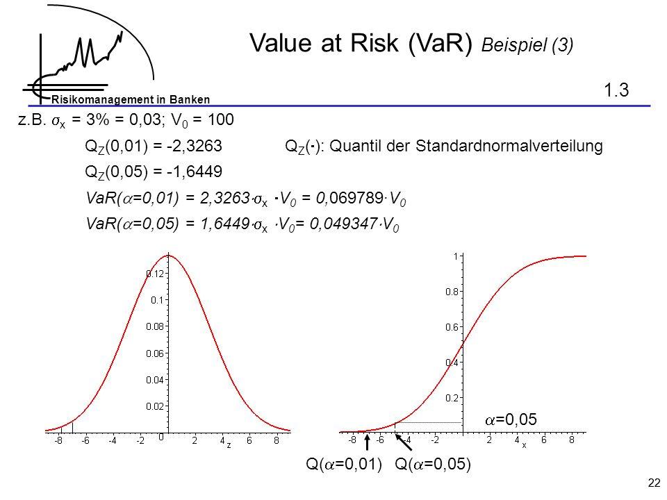 Risikomanagement in Banken 22 z.B. x = 3% = 0,03; V 0 = 100 Q Z (0,01) = -2,3263Q Z ( ): Quantil der Standardnormalverteilung Q Z (0,05) = -1,6449 VaR