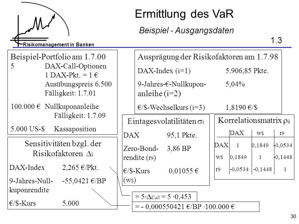 Risikomanagement in Banken 30 Ermittlung des VaR Beispiel - Ausgangsdaten Beispiel-Portfolio am 1.7.00 5DAX-Call-Optionen 1 DAX-Pkt. = 1 Ausübungsprei