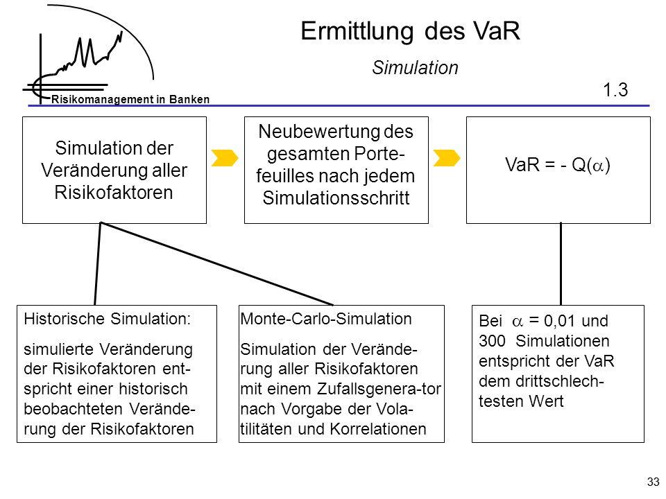Risikomanagement in Banken 33 Ermittlung des VaR Simulation Simulation der Veränderung aller Risikofaktoren Neubewertung des gesamten Porte- feuilles
