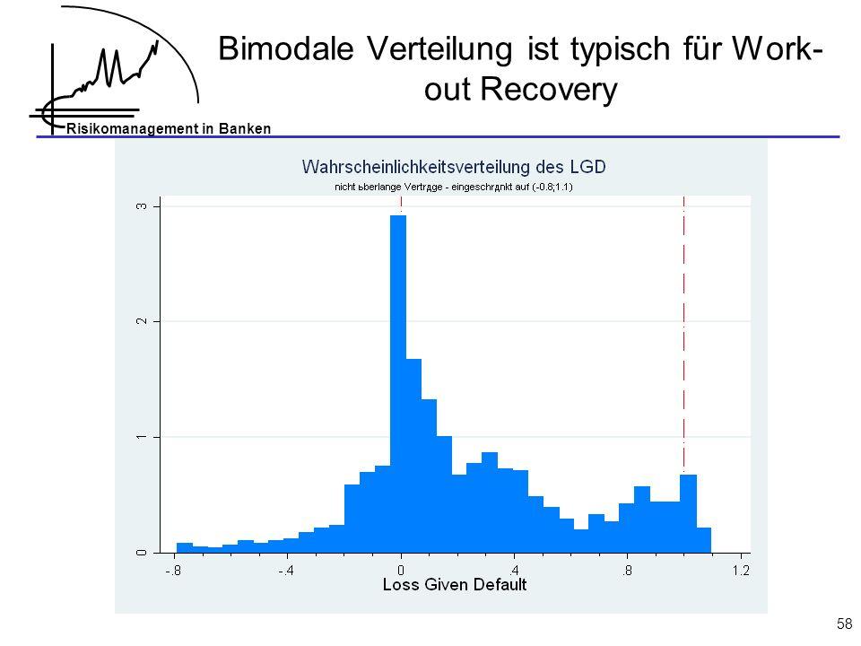 Risikomanagement in Banken 58 Bimodale Verteilung ist typisch für Work- out Recovery