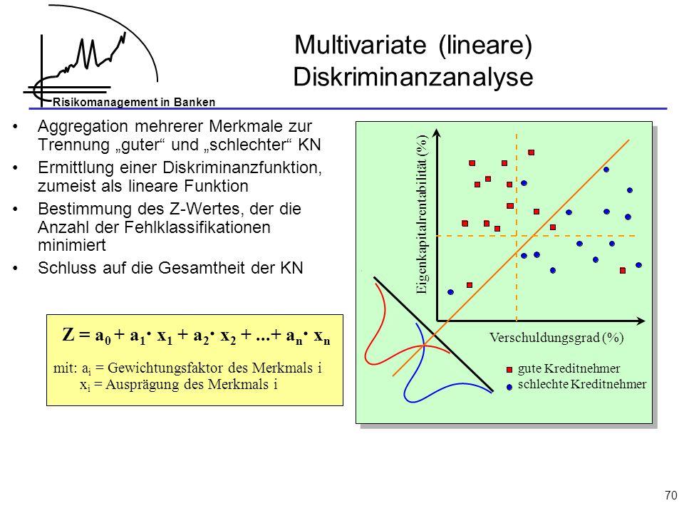 Risikomanagement in Banken 70 Multivariate (lineare) Diskriminanzanalyse Aggregation mehrerer Merkmale zur Trennung guter und schlechter KN Ermittlung