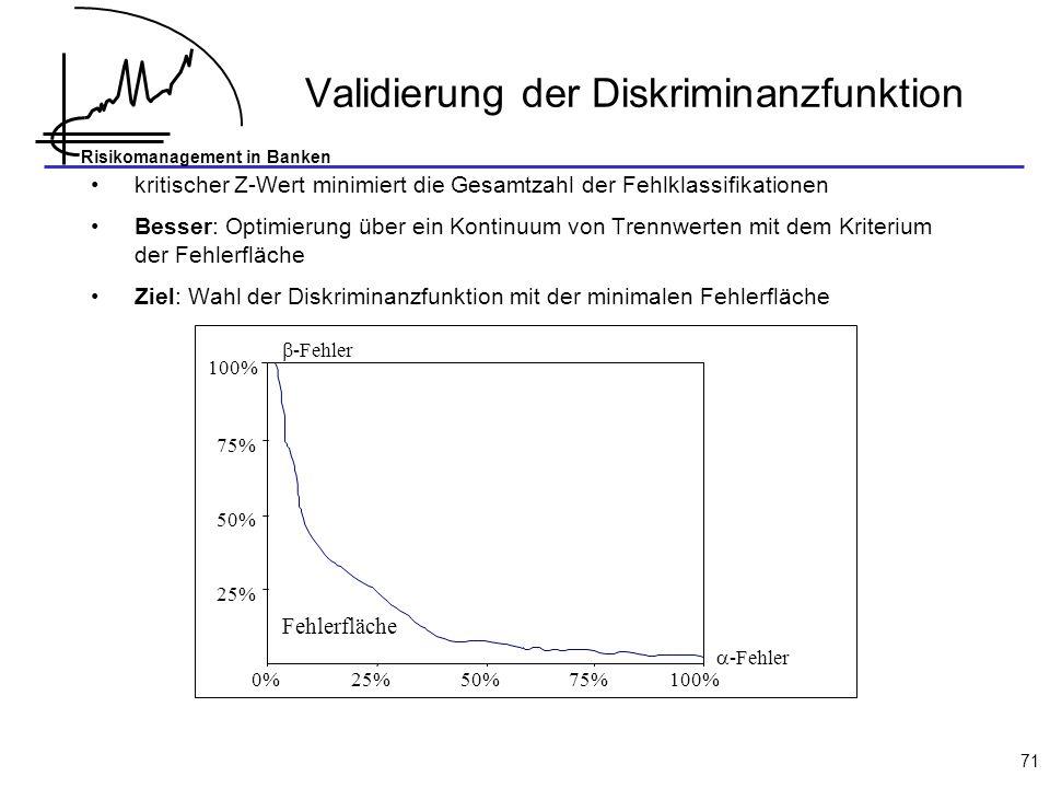 Risikomanagement in Banken 71 Validierung der Diskriminanzfunktion 25% 50% 75% 100% ß-Fehler Referenzpunkt 0 0,62 067,5135202,5270 0%25%50%75%100% -Fehler 25% 100% 75% 50% -Fehler kritischer Z-Wert minimiert die Gesamtzahl der Fehlklassifikationen Besser: Optimierung über ein Kontinuum von Trennwerten mit dem Kriterium der Fehlerfläche Ziel: Wahl der Diskriminanzfunktion mit der minimalen Fehlerfläche Fehlerfläche
