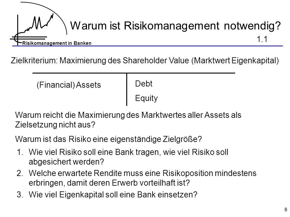 Risikomanagement in Banken 119 Asset Value Model Kreditwert hängt ab vom UnternehmenswertVeränderungen im Kredit- wert sind die Folge von Veränderungen im Unternehmenswert Transformation von Übergangswahrscheinlichkeiten in Wahrscheinlichkeiten, dass der Unternehmenswert bestimmte Schwellenwerte unter- bzw.