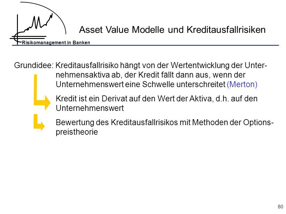 Risikomanagement in Banken 80 Asset Value Modelle und Kreditausfallrisiken Grundidee: Kreditausfallrisiko hängt von der Wertentwicklung der Unter- neh
