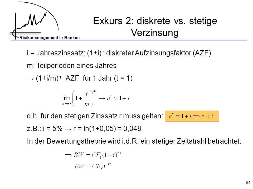 Risikomanagement in Banken 84 Exkurs 2: diskrete vs. stetige Verzinsung i = Jahreszinssatz; (1+i) t : diskreter Aufzinsungsfaktor (AZF) m: Teilperiode