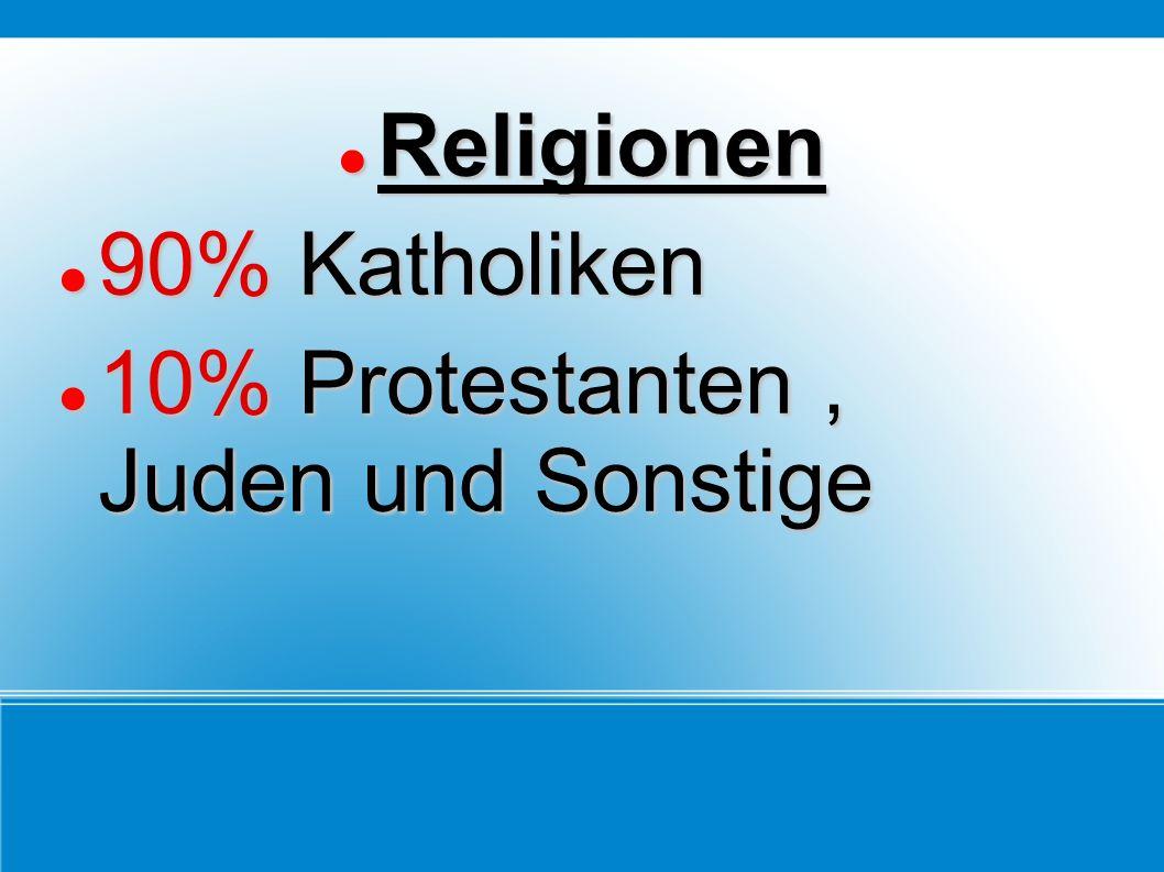 Religionen Religionen 90% Katholiken 90% Katholiken 10% Protestanten, Juden und Sonstige 10% Protestanten, Juden und Sonstige