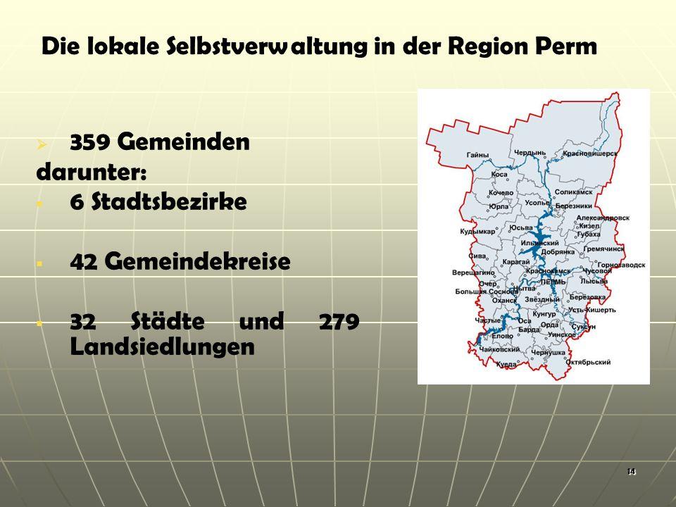 14 359 Gemeinden darunter: 6 Stadtsbezirke 42 Gemeindekreise 32 Städte und 279 Landsiedlungen Die lokale Selbstverwaltung in der Region Perm