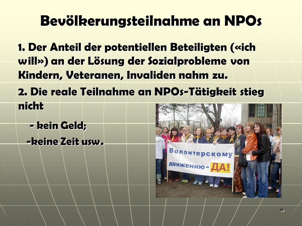 Bevölkerungsteilnahme an NPOs 1.