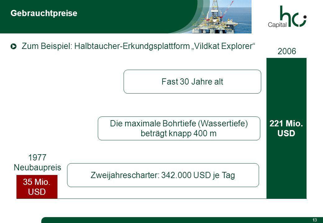 13 Gebrauchtpreise Zum Beispiel: Halbtaucher-Erkundgsplattform Vildkat Explorer 35 Mio.