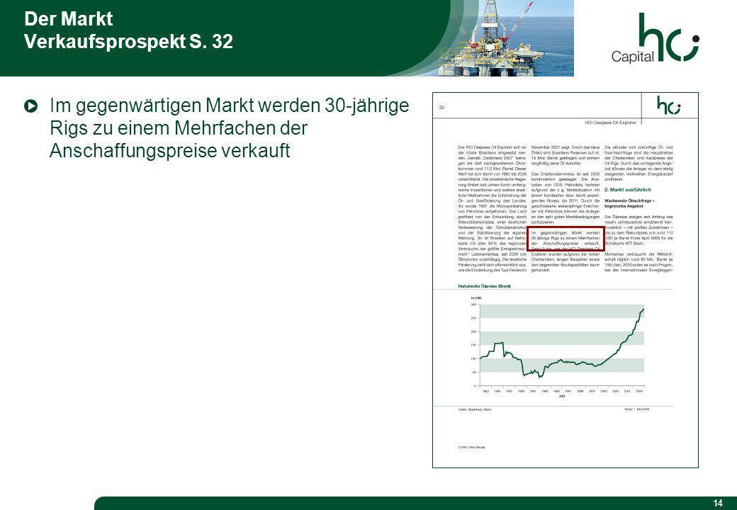 14 Der Markt Verkaufsprospekt S.