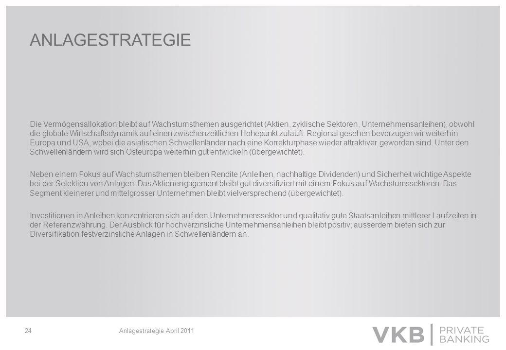 Anlagestrategie April 201124 ANLAGESTRATEGIE Die Vermögensallokation bleibt auf Wachstumsthemen ausgerichtet (Aktien, zyklische Sektoren, Unternehmens