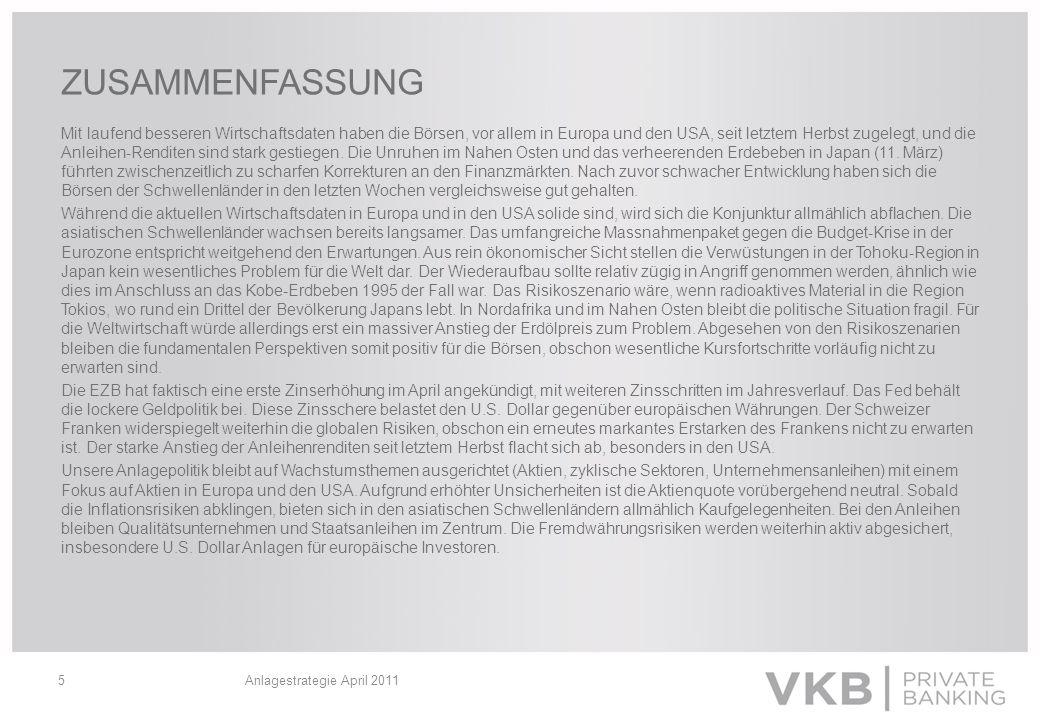 DIESE UNTERLAGE DIENT AUSSCHLIEßLICH ZU INFORMATIONSZWECKEN.