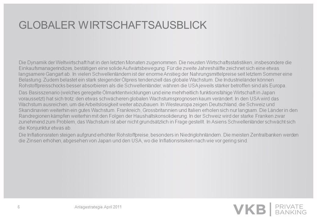 Anlagestrategie April 201117 ENTWICKLUNG DER INFLATIONSRATEN