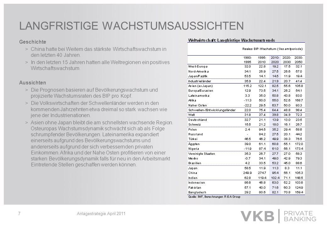Anlagestrategie April 20118 WELTWIRTSCHAFT: ÜBERSICHT UND PROGNOSEN Die Erholung der Weltwirtschaft schreitet voran.