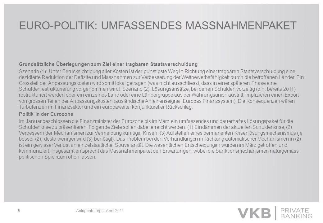 Anlagestrategie April 20119 EURO-POLITIK: UMFASSENDES MASSNAHMENPAKET Grundsätzliche Überlegungen zum Ziel einer tragbaren Staatsverschuldung Szenario