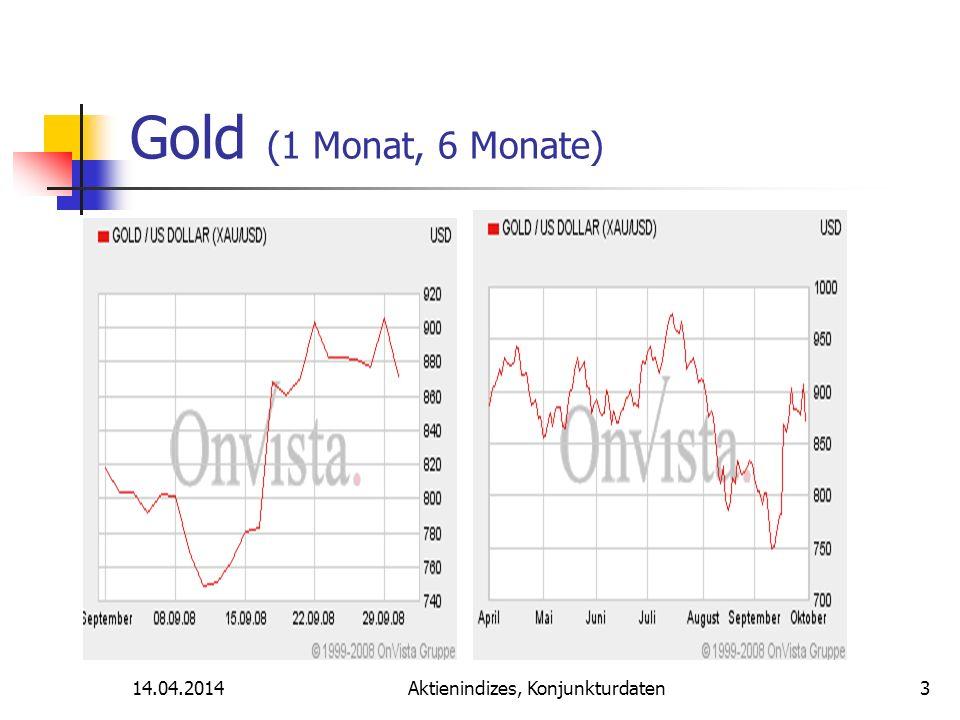 Aktienindizes, Konjunkturdaten Gold (1 Monat, 6 Monate) 3