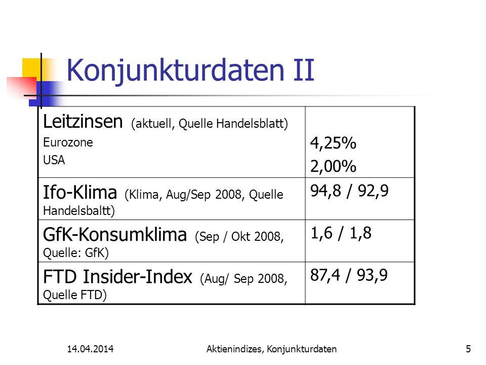 14.04.2014Aktienindizes, Konjunkturdaten Dax-30 / 1 Monat 6