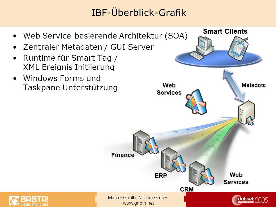 Marcel Gnoth, NTeam GmbH www.gnoth.net IBF-Überblick-Grafik Web Service-basierende Architektur (SOA) Zentraler Metadaten / GUI Server Runtime für Smar