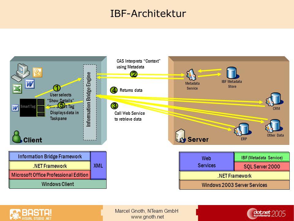 Marcel Gnoth, NTeam GmbH www.gnoth.net IBF-Architektur Windows 2003 Server Services.NET Framework IBF Metadata Store SQL Server 2000 IBF (Metadata Ser