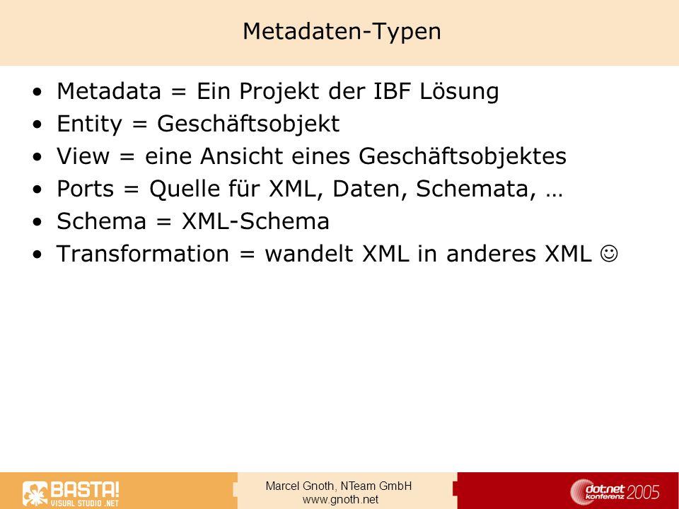Marcel Gnoth, NTeam GmbH www.gnoth.net Metadaten-Typen Metadata = Ein Projekt der IBF Lösung Entity = Geschäftsobjekt View = eine Ansicht eines Geschä