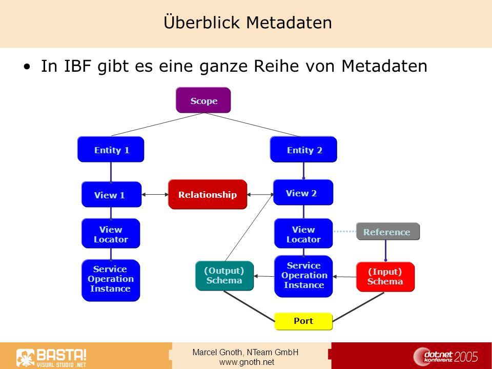 Marcel Gnoth, NTeam GmbH www.gnoth.net Überblick Metadaten In IBF gibt es eine ganze Reihe von Metadaten Relationship View 2EntityScopeEntity (Output)