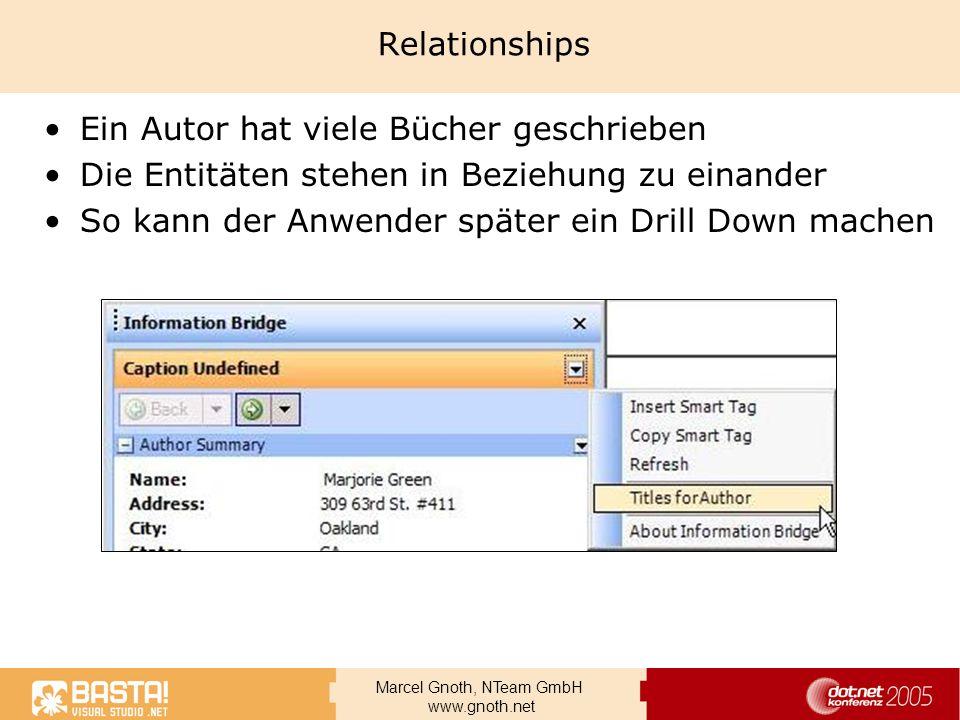 Marcel Gnoth, NTeam GmbH www.gnoth.net Relationships Ein Autor hat viele Bücher geschrieben Die Entitäten stehen in Beziehung zu einander So kann der