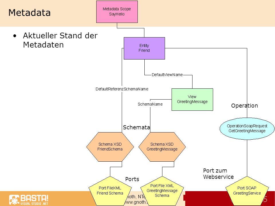 Marcel Gnoth, NTeam GmbH www.gnoth.net Metadata Aktueller Stand der Metadaten Ports Schemata Operation Port zum Webservice