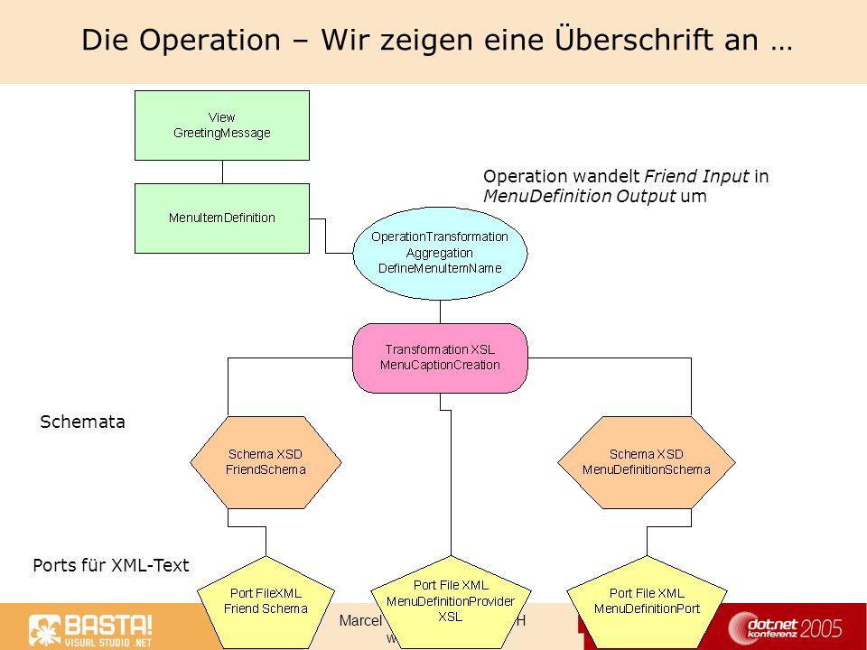 Marcel Gnoth, NTeam GmbH www.gnoth.net Die Operation – Wir zeigen eine Überschrift an … Ports für XML-Text Schemata Operation wandelt Friend Input in