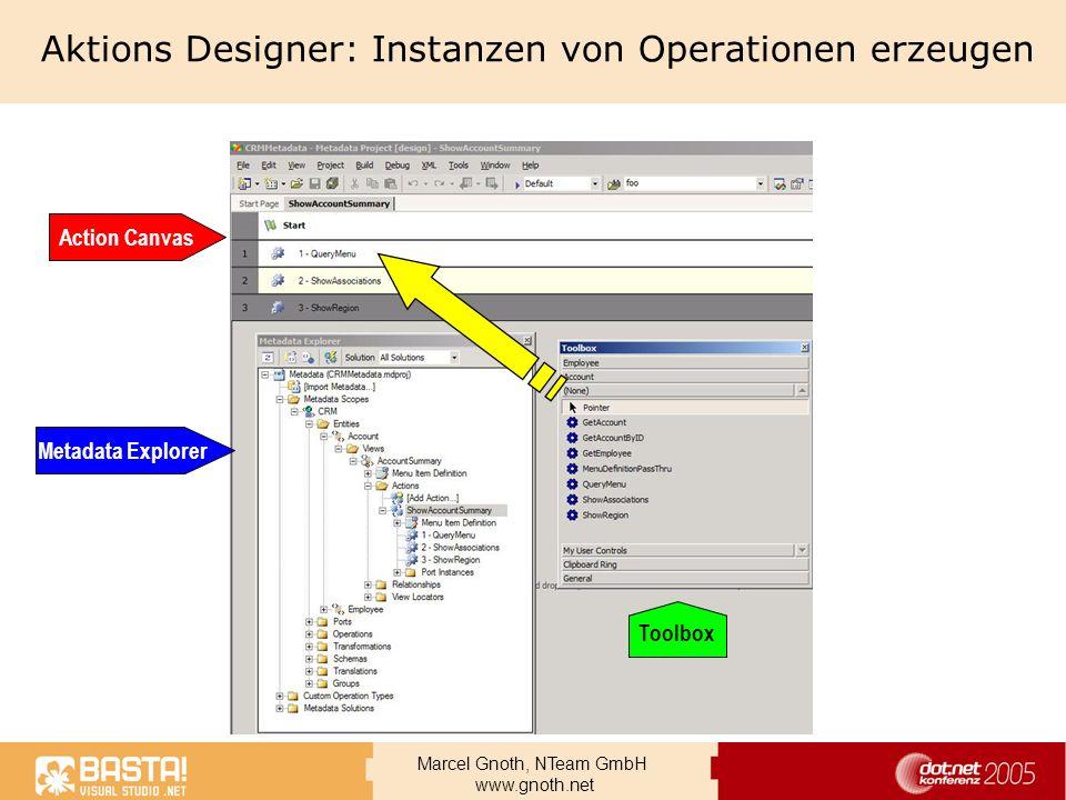 Marcel Gnoth, NTeam GmbH www.gnoth.net Aktions Designer: Instanzen von Operationen erzeugen Metadata Explorer Action Canvas Toolbox