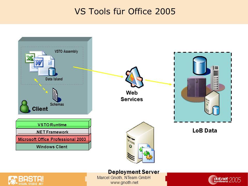 Marcel Gnoth, NTeam GmbH www.gnoth.net VS Tools für Office 2005 Windows Client Microsoft Office Professional 2003.NET Framework Schemas Data Island VS