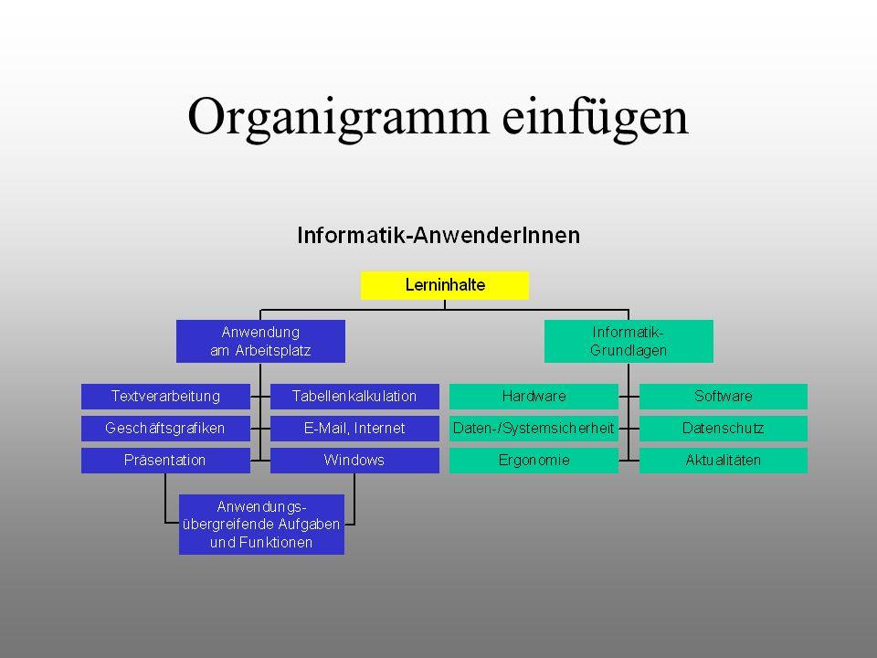 Organigramm einfügen