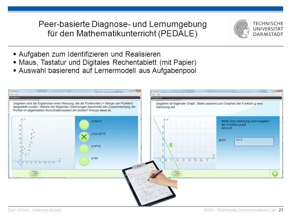 KOM – Multimedia Communications Lab21Dipl.-Inform.