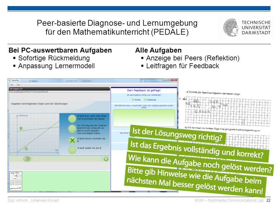 KOM – Multimedia Communications Lab22Dipl.-Inform.