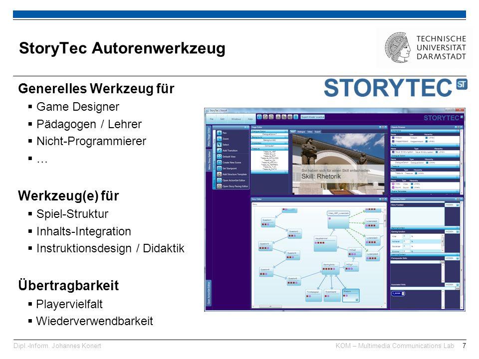 KOM – Multimedia Communications Lab7Dipl.-Inform.