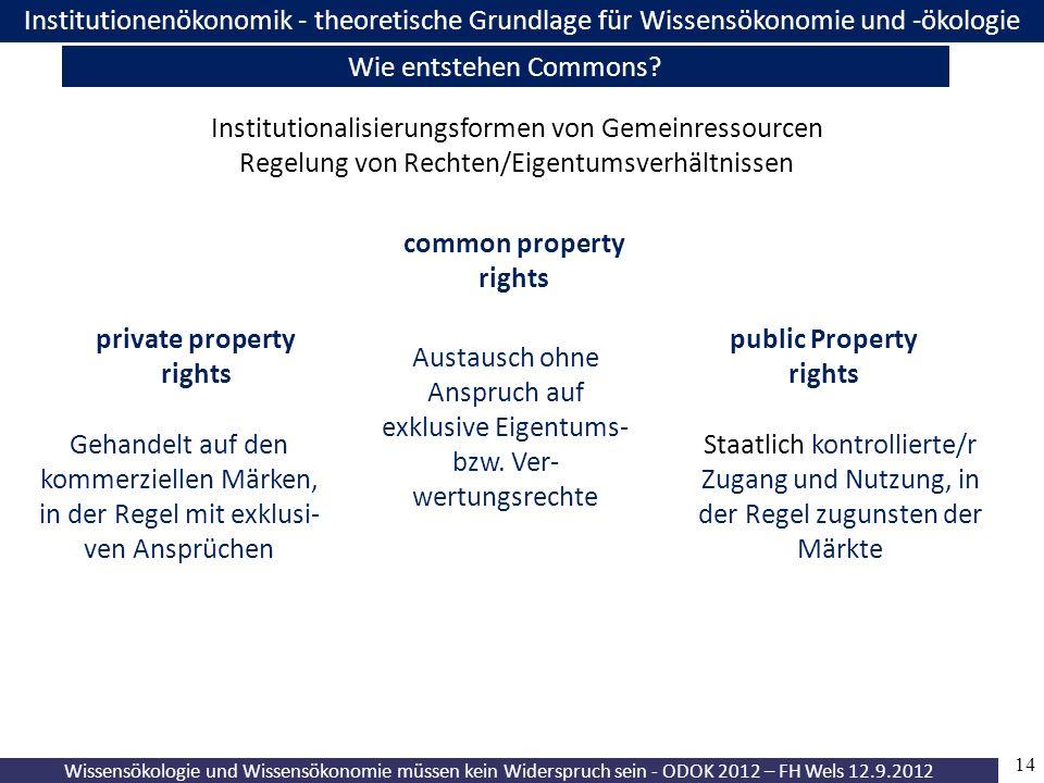 14 Wissensökologie und Wissensökonomie müssen kein Widerspruch sein - ODOK 2012 – FH Wels 12.9.2012 Wie entstehen Commons? Institutionalisierungsforme
