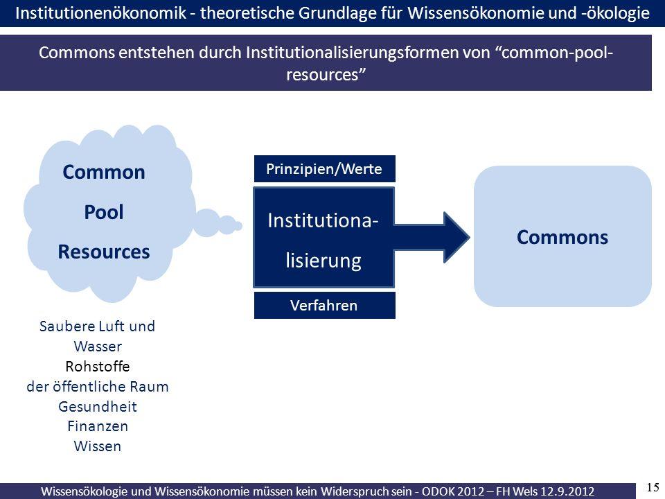 15 Wissensökologie und Wissensökonomie müssen kein Widerspruch sein - ODOK 2012 – FH Wels 12.9.2012 Institutionenökonomik - theoretische Grundlage für