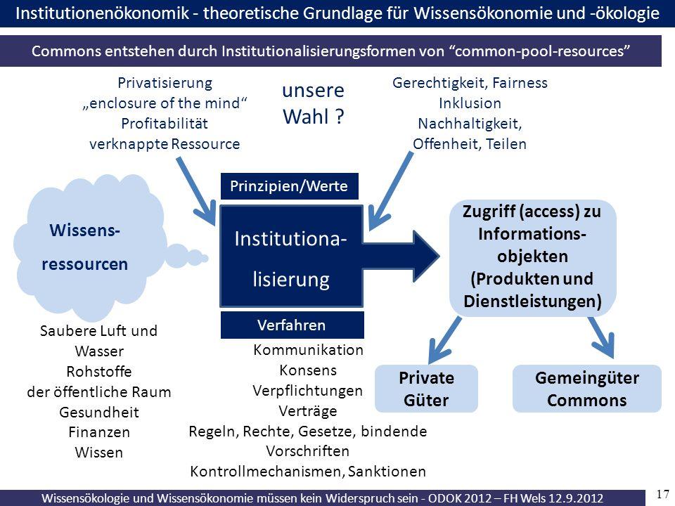 17 Wissensökologie und Wissensökonomie müssen kein Widerspruch sein - ODOK 2012 – FH Wels 12.9.2012 Wissens- ressourcen Prinzipien/Werte Verfahren Pri