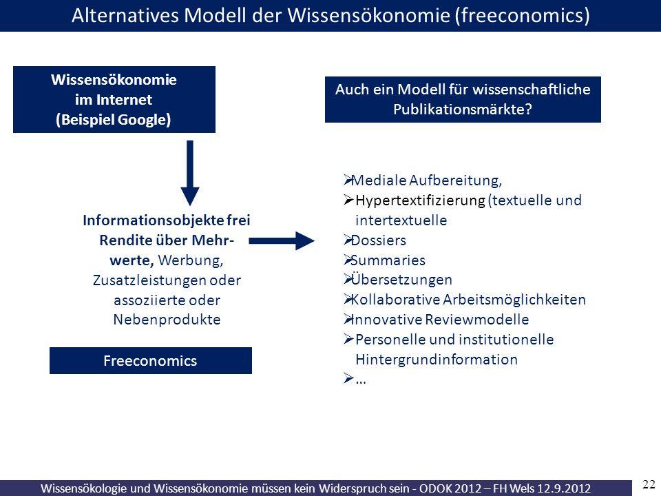 22 Wissensökologie und Wissensökonomie müssen kein Widerspruch sein - ODOK 2012 – FH Wels 12.9.2012 Alternatives Modell der Wissensökonomie (freeconom