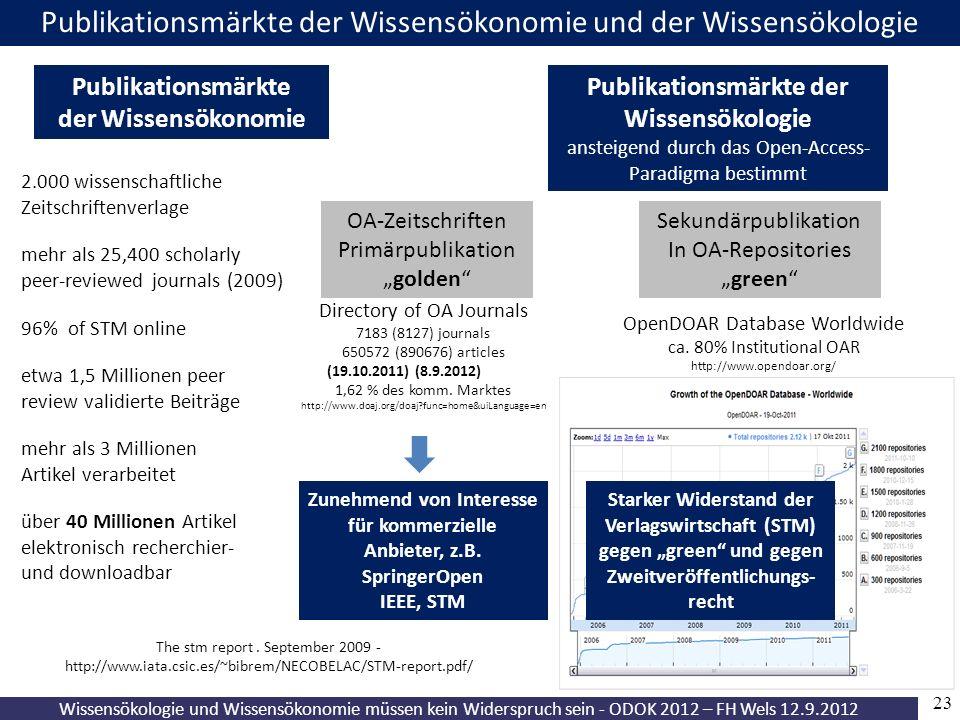 23 Wissensökologie und Wissensökonomie müssen kein Widerspruch sein - ODOK 2012 – FH Wels 12.9.2012 Publikationsmärkte der Wissensökonomie und der Wis