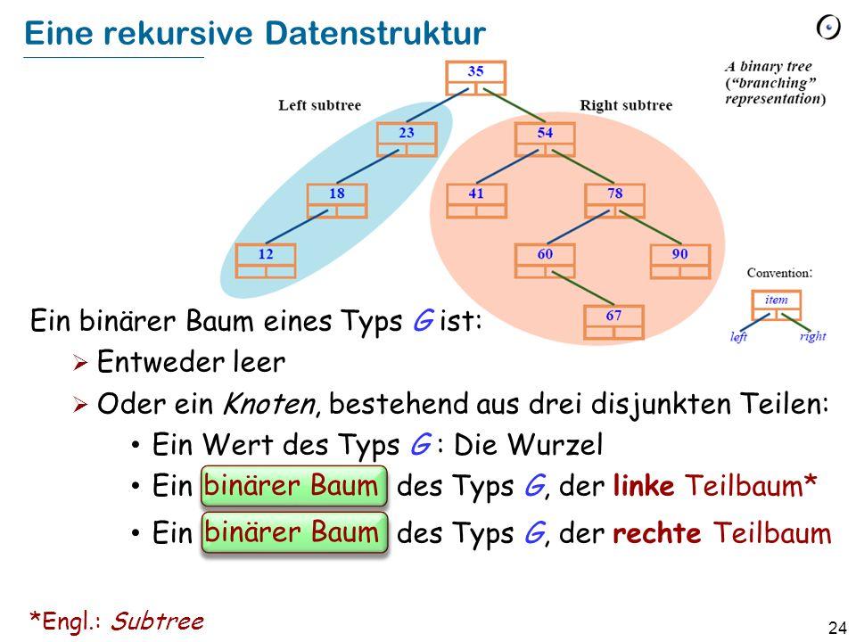 24 Eine rekursive Datenstruktur Ein binärer Baum eines Typs G ist: Entweder leer Oder ein Knoten, bestehend aus drei disjunkten Teilen: Ein Wert des Typs G : Die Wurzel Ein des Typs G, der linke Teilbaum* Ein des Typs G, der rechte Teilbaum *Engl.: Subtree binärer Baum
