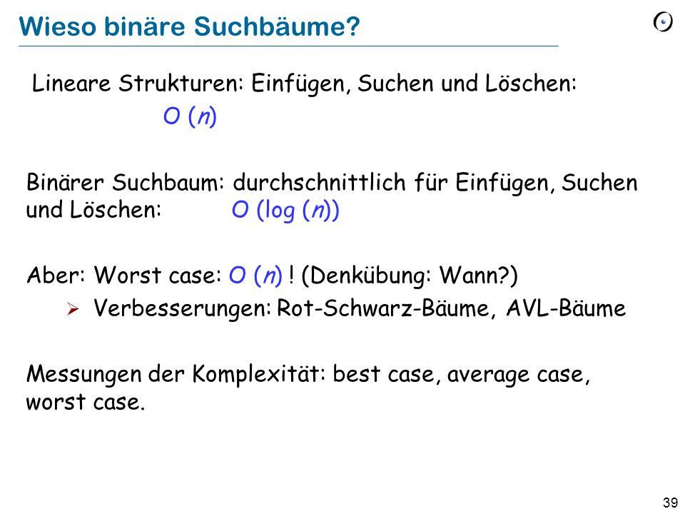 39 Wieso binäre Suchbäume? Lineare Strukturen: Einfügen, Suchen und Löschen: O (n) Binärer Suchbaum: durchschnittlich für Einfügen, Suchen und Löschen
